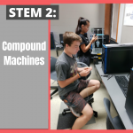 How can we design a compound machine to solve a real-life problem, following specified design criteria?